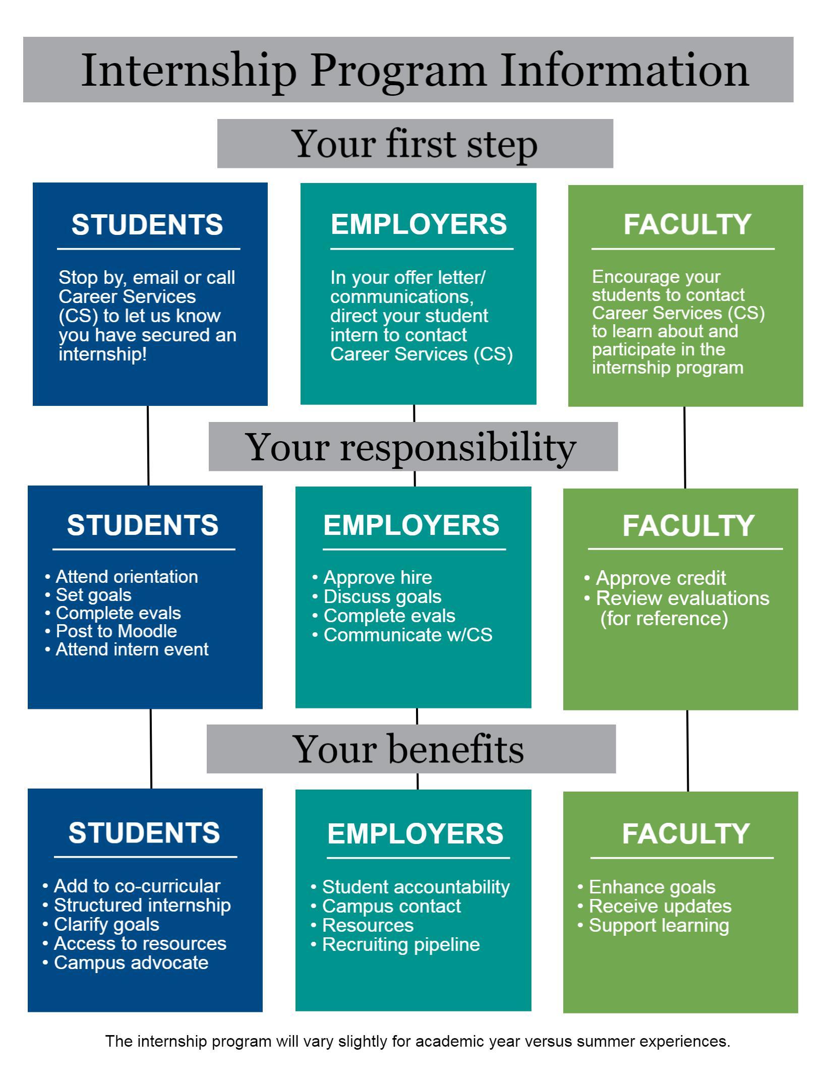 Internship Program Information